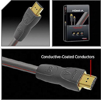 HDMI кабель Audioquest HDMI-APVC 1 м