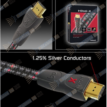HDMI кабель Audioquest HDMI-APVC 15 м